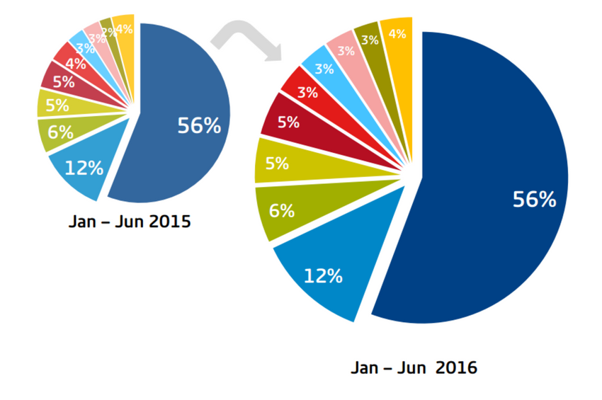 E-commerce payment monitor HY12016